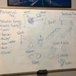 バンクーバーへの親子留学2週目は、英語でプログラミング・英語でSTEM!!!